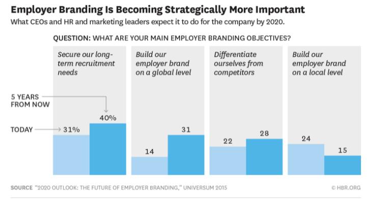 Employer-branding-staretgic.png